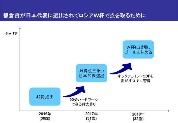 20160620plan.jpg
